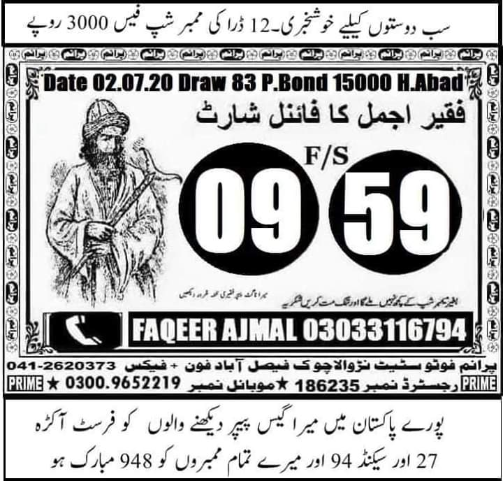 faqeer ajmal final short guess paper